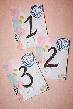 Abstraction Table Numbers