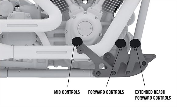 Foot Control Position Comparison