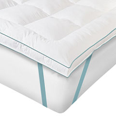 SensorPEDIC® MemoryLOFT® Gel-Infused Memory Foam and Fiber Mattress Topper