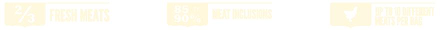 Orijen - Meat Math
