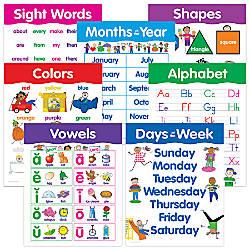 Creative Teaching Press Basic Skills Charts