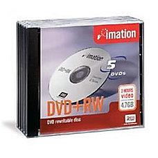 Imation 4x DVDRW Media