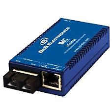 B B MiniMc TP TXFX MM850