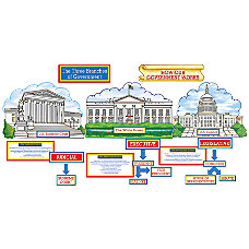 Scholastic Our Government At Work Bulletin