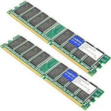 AddOn Cisco ASA5520 MEM 2GB Compatible