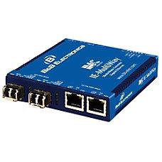 B B IE MultiWay Module 2TX2SFP