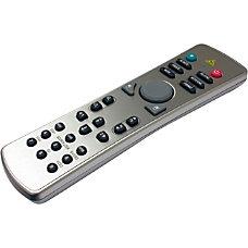 Optoma Projector Remote Control