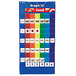 Learning Resources Double Sided Graphing Pocket