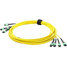 AddOn Fiber Optic Network Cable