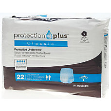 Protection Plus Classic Protective Underwear Small
