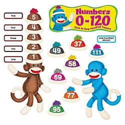 Trend Sock Monkeys Coll Bulletin Brd