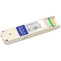 AddOn Ciena NTK587AQE5 Compatible TAA Compliant