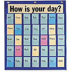 Pacon Behavioral Pocket Chart 185 x