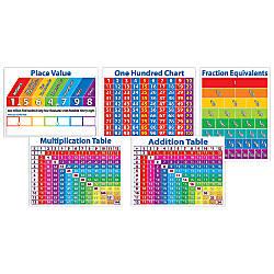 Scholastic Primary Math Charts Bulletin Board