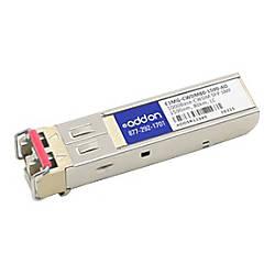 AddOn Brocade E1MG CWDM80 1590 Compatible
