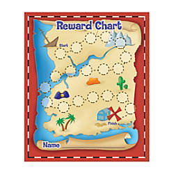 Eureka Dr Seuss Mini Charts Treasure