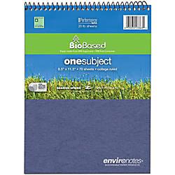 Roaring Spring Envirnotes Wirebound Comp Notebook