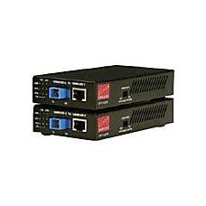 Canary GFT 1056 UTP to Fiber