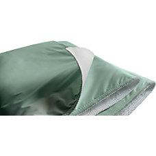 Triumph Underpads 30 x 36 GreenWhite