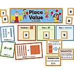 Creative Teaching Press Math Mini Bulletin