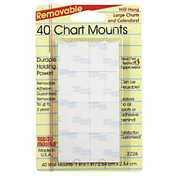 Miller Studio Removable Magic Mounts Chart