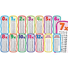 Scholastic Multiplication Tables Bulletin Board Set
