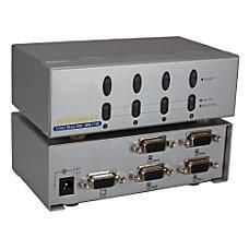 QVS 250MHz 4Port VGA Video Share