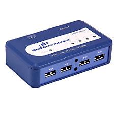 BB USB Over Ethernet Server 4