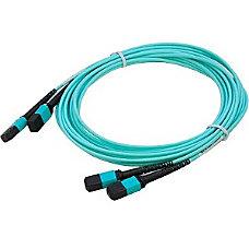 AddOn Fiber Optic Duplex Patch Network