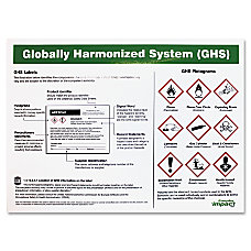 Impact Products GHS Label Guideline English
