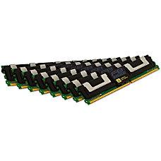Kingston 64GB DDR2 SDRAM Memory Module