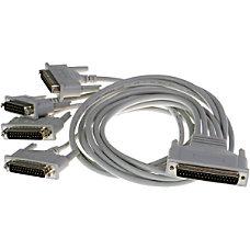 Brainboxes Quad Cable 37 Way D