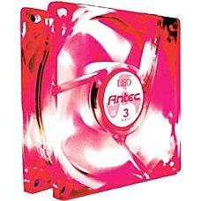 Antec TriCool R LED 120