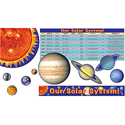 Scholastic Our Solar System Bulletin Board Aid by Office ...