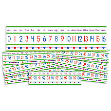 Scholastic Mini Bulletin Board Numbers 0