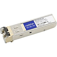 AddOn Meraki now Cisco SFP 1GB