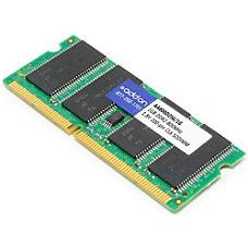 JEDEC Standard 1GB DDR2 800MHz Unbuffered