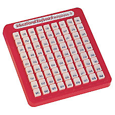 Small World Toys Math Keyboard Multiplication