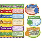 Carson Dellosa Curriculum Bulletin Board Set