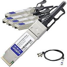 AddOn Juniper Networks QFX QSFP DACBO