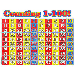 Scholastic Practice Chart Counting 1 100