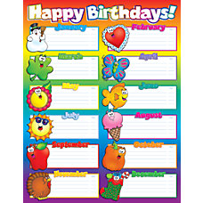Scholastic Practice Chart Happy Birthday 17