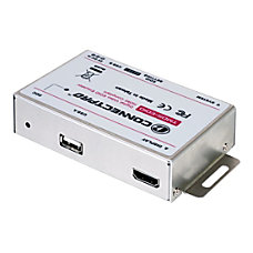 Connectpro HDMI EDID All New DDC