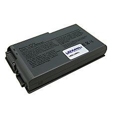 Lenmar Battery For Dell Latitude D500