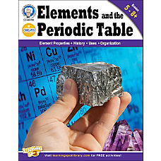 Mark Twain Elements and the Periodic