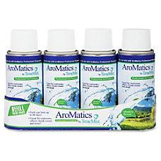 TimeMist AroMatics Meadow Breeze Air Freshener