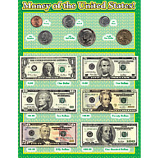 Scholastic Money Chart 17 x 22