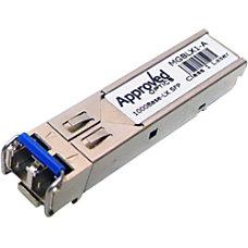 AMC Optics 125Gbps SFP Transceiver