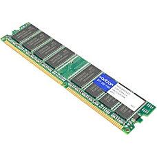 JEDEC Standard 512MB DDR 333MHz Unbuffered