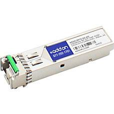 AddOn AvayaNortel AA1419076 E6 Compatible TAA